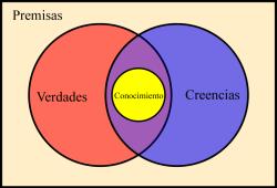 Definicion_clasica_de_conocimiento